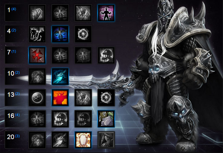 heroes of the storm a closer look at the talent system esports